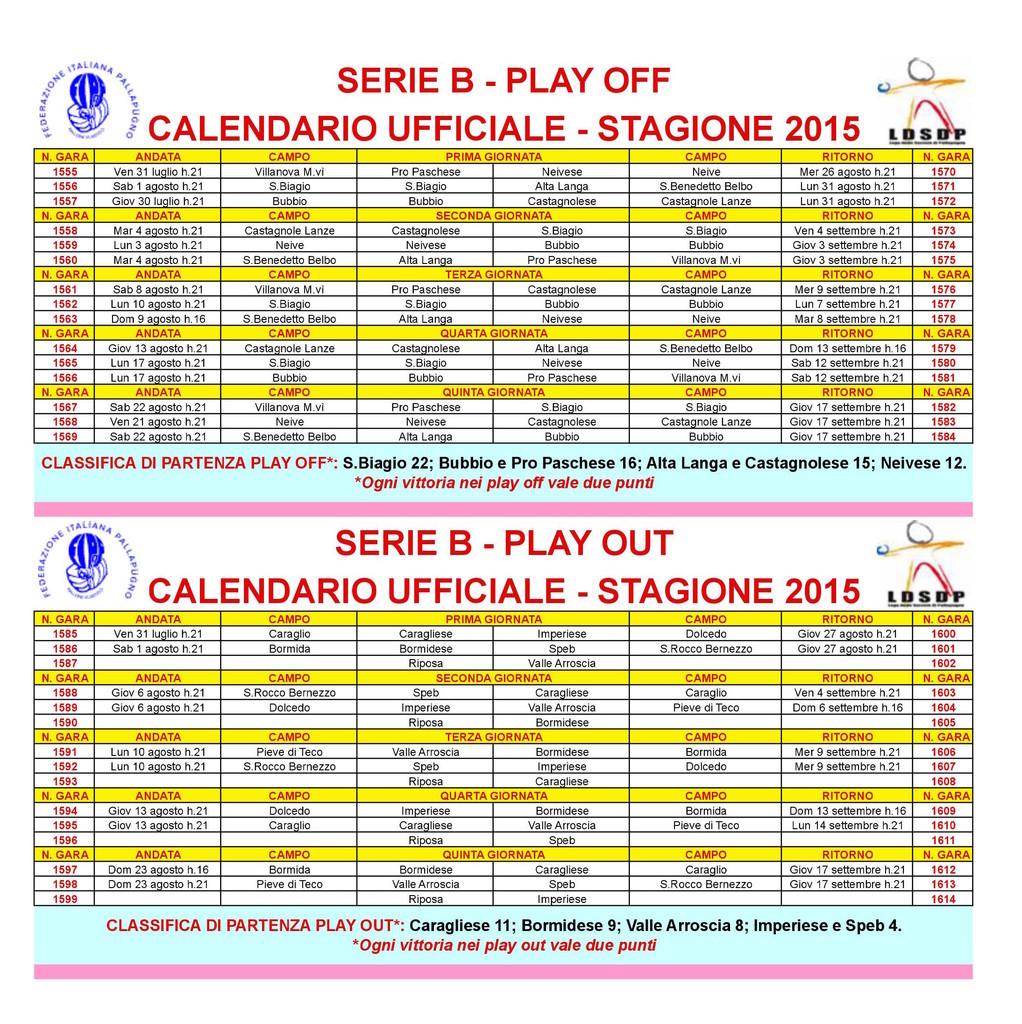 Calendario Play Off Serie C.Pallapugno I Risultati Degli Incontri Di Ieri Sera