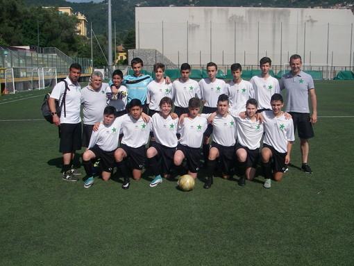 Calcio Giovanile, Spring Cup: i risultati della prima giornata nella categoria Giovanissimi (FOTO)