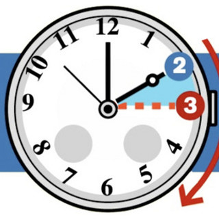 Attenzione all'orologio: stanotte torna l'ora legale